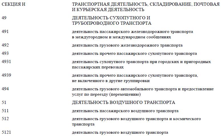 Белорусская железная дорога и Белавиа возможно получат государственную финансовую поддержу 1