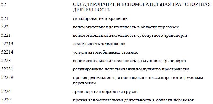 Белорусская железная дорога и Белавиа возможно получат государственную финансовую поддержу 3