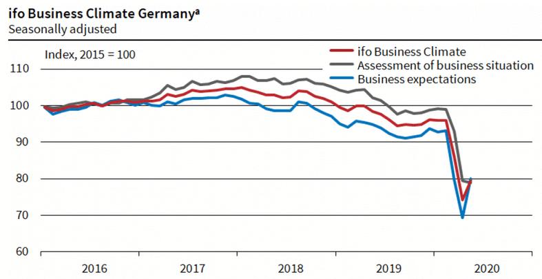 Немецкие перевозчики и экспедиторы недовольны демпинговыми ценами на перевозки 5