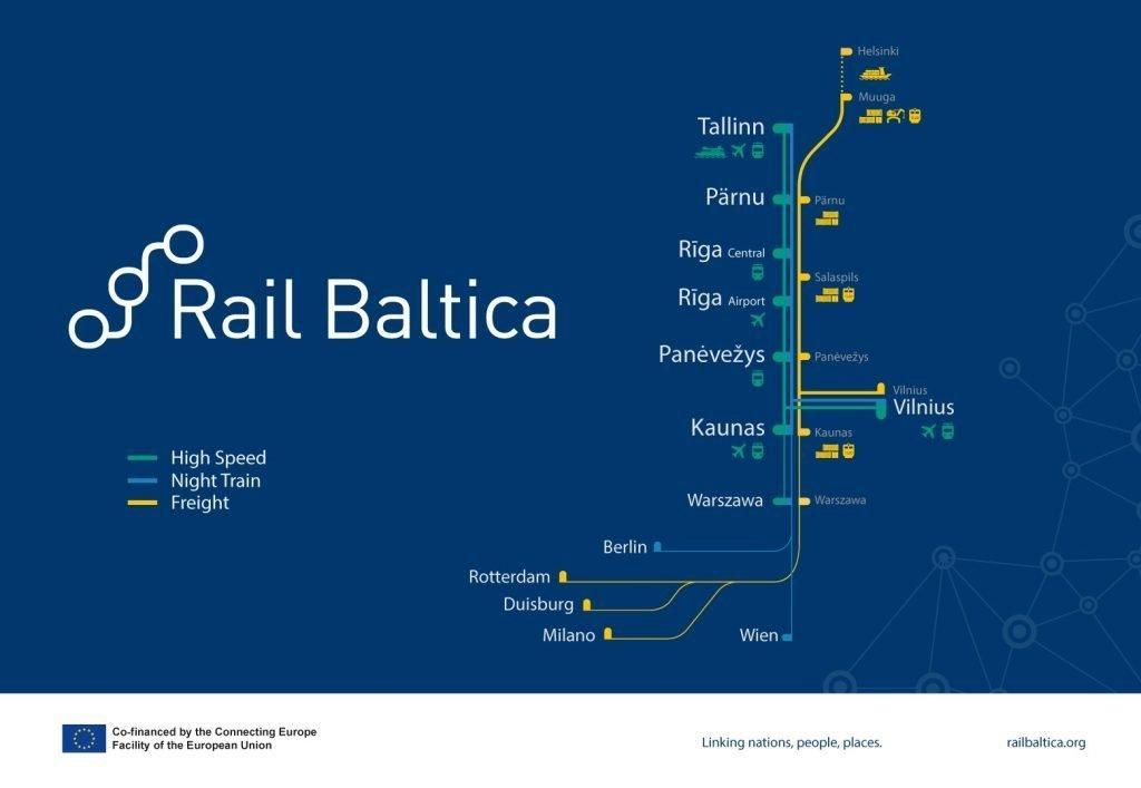 Что не так с проектом жд-магистрали Rail Baltica? 1