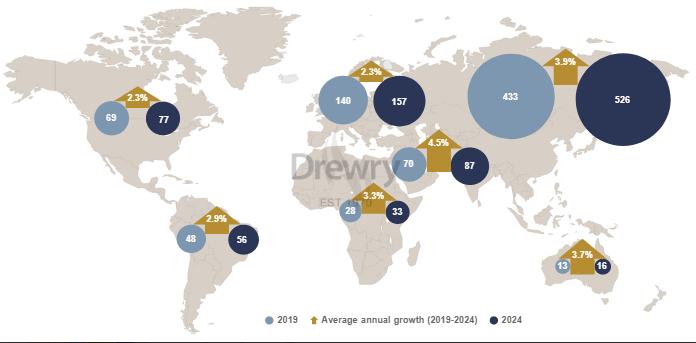 Контейнерооборот портов мира в следующие 5 лет значительно сократится из-за covid-19 1