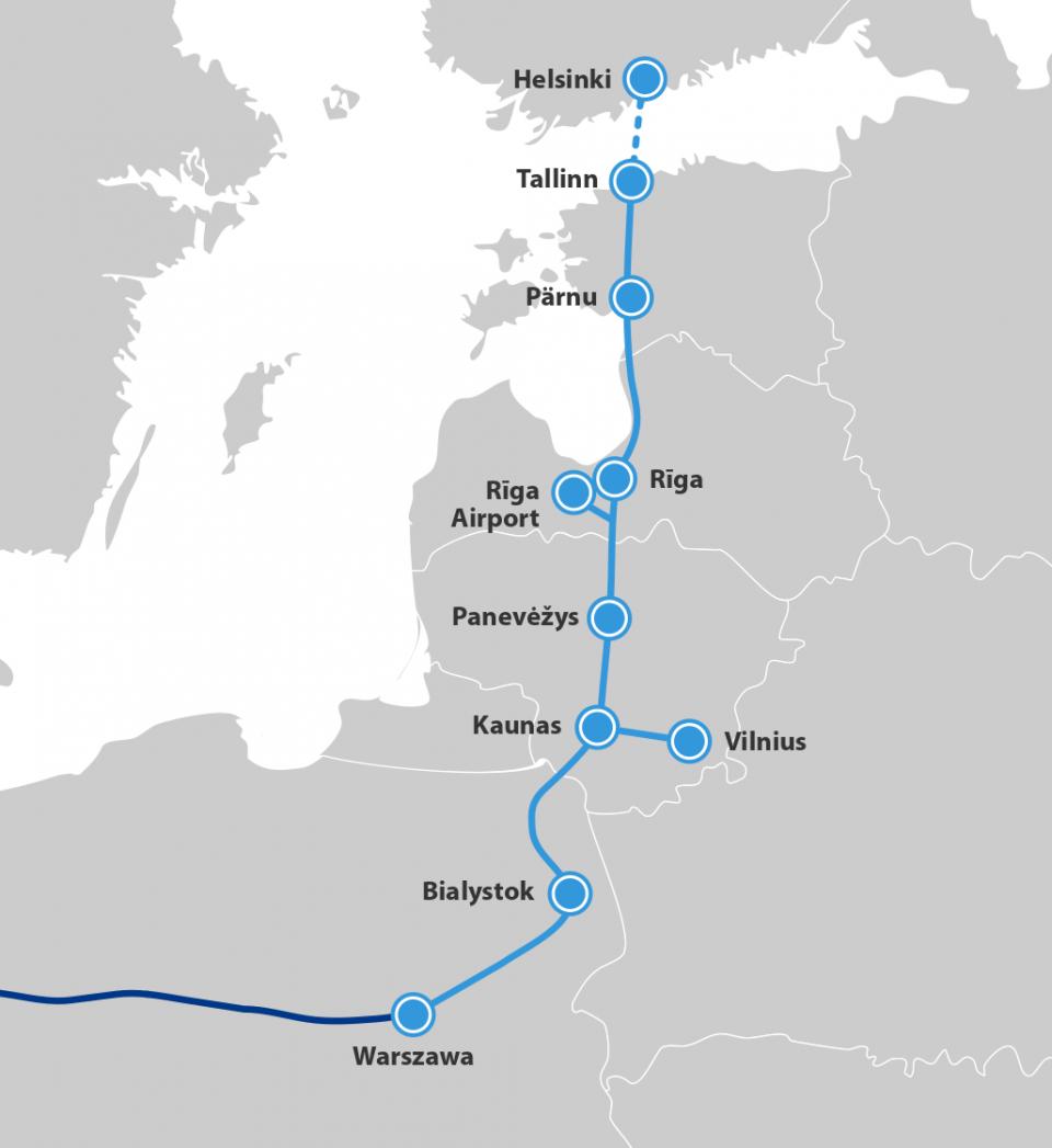 ЕС профинансирует проект Rail Baltica в размере 1,4 млрд евро в рамках программы CEF 1