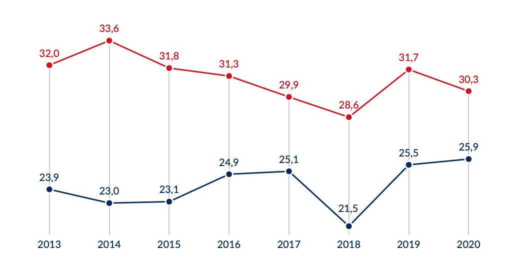 Объем перевозок грузов железнодорожным транспортом в Польше снизился из-за пандемии 1