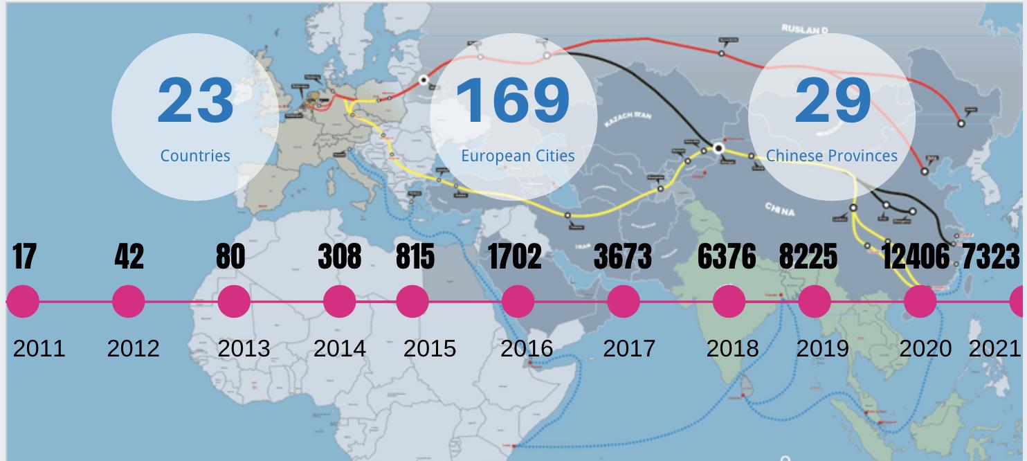 Наблюдается устойчивый рост железнодорожного трафика на Новом шелковом пути между Китаем и Европой 1